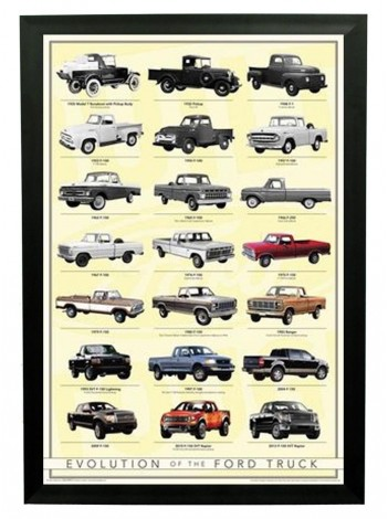 Evolution of Ford Trucks